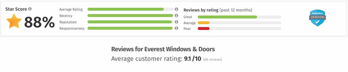 reviews-homestar-windows-doors-everest-toronto